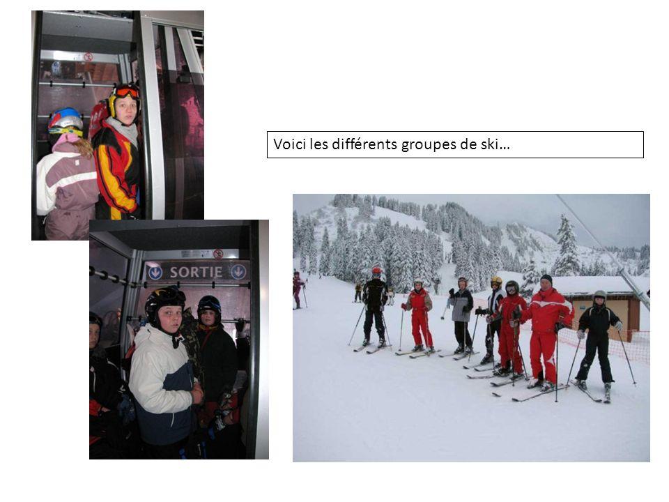 Voici les différents groupes de ski…