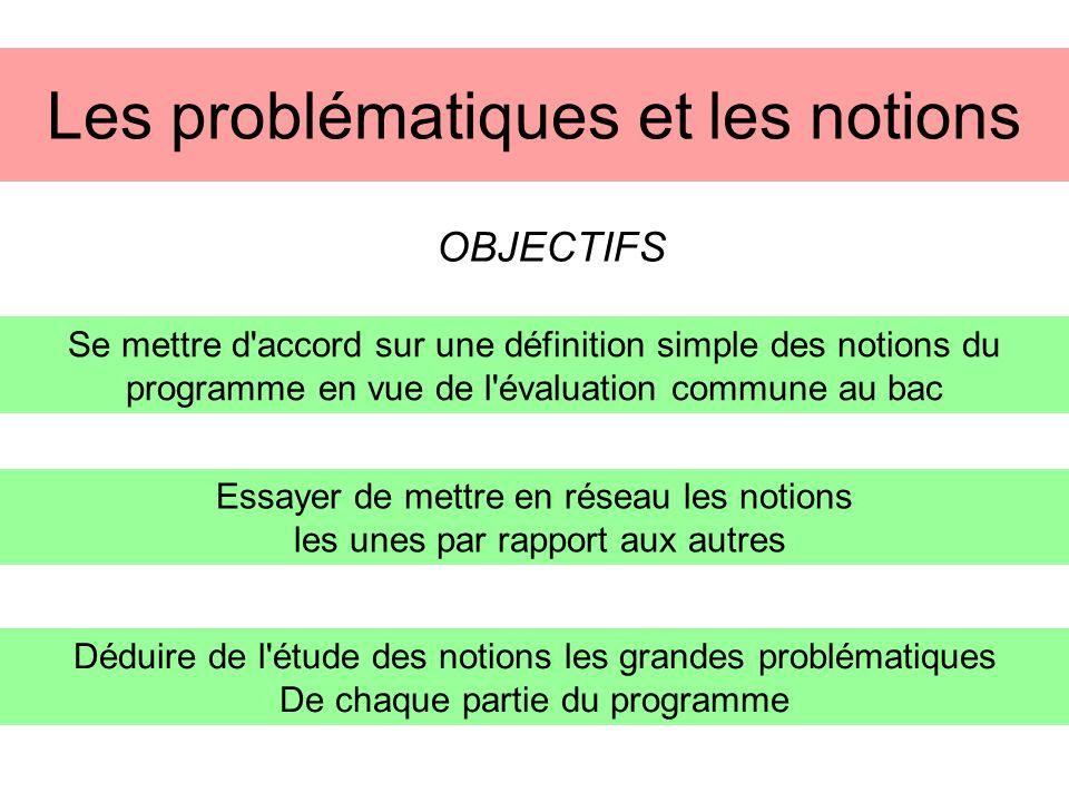 Les problématiques et les notions Se mettre d'accord sur une définition simple des notions du programme en vue de l'évaluation commune au bac Essayer