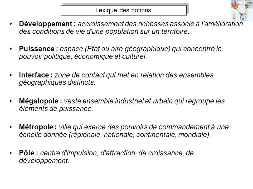 Lexique des notions Développement : accroissement des richesses associé à l'amélioration des conditions de vie d'une population sur un territoire. Pui