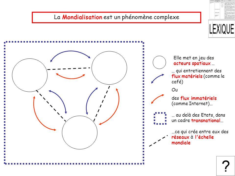 La Mondialisation est un phénomène complexe Elle met en jeu des acteurs spatiaux … … qui entretiennent des flux matériels (comme le café) Ou des flux