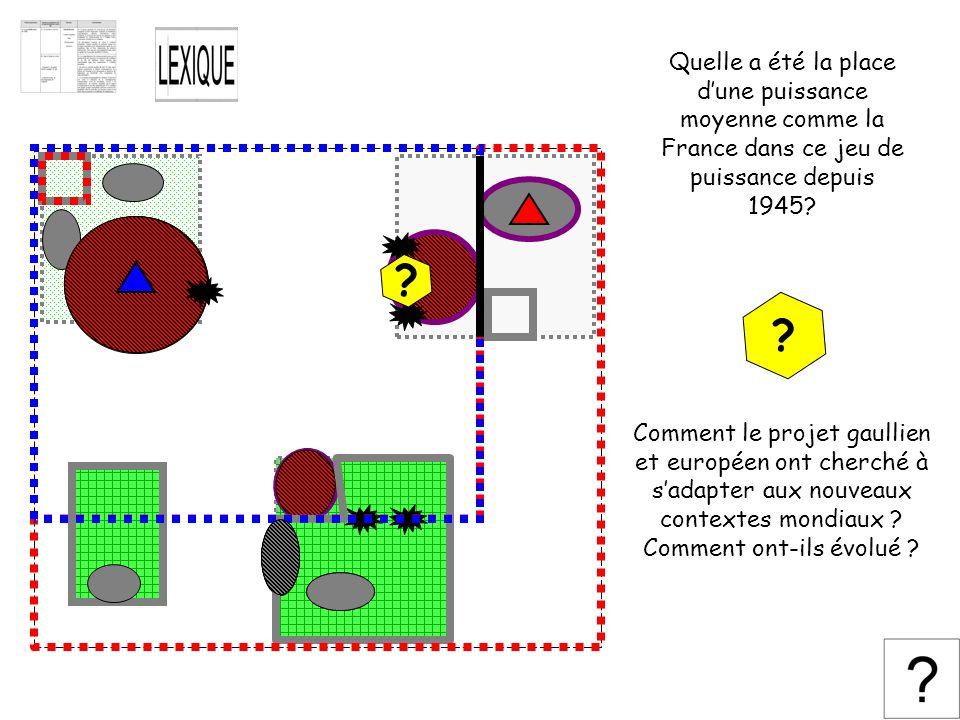 Quelle a été la place dune puissance moyenne comme la France dans ce jeu de puissance depuis 1945? ? ? Comment le projet gaullien et européen ont cher