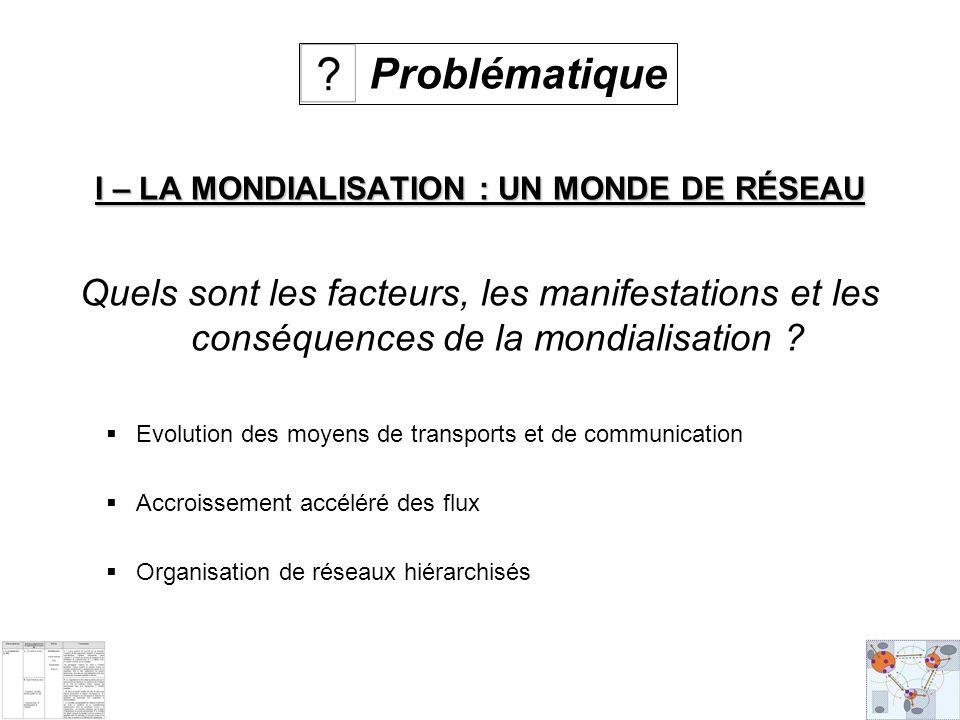 I – LA MONDIALISATION : UN MONDE DE RÉSEAU Quels sont les facteurs, les manifestations et les conséquences de la mondialisation ? Evolution des moyens