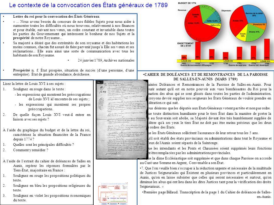 Le contexte de la convocation des États généraux de 1789 Lettre du roi pour la convocation des États Généraux «... Nous avons besoin du concours de no