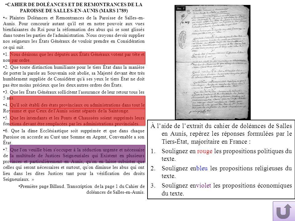 CAHIER DE DOLÉANCES ET DE REMONTRANCES DE LA PAROISSE DE SALLES-EN-AUNIS (MARS 1789) « Plaintes Doléances et Remontrances de la Paroisse de Salles-en-