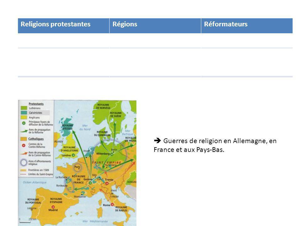 Religions protestantesRégionsRéformateurs LuthérianismeAllemagne et ScandinavieLuther CalvinismeSuisse, Ecosse, Pays-Bas, quelques régions françaises