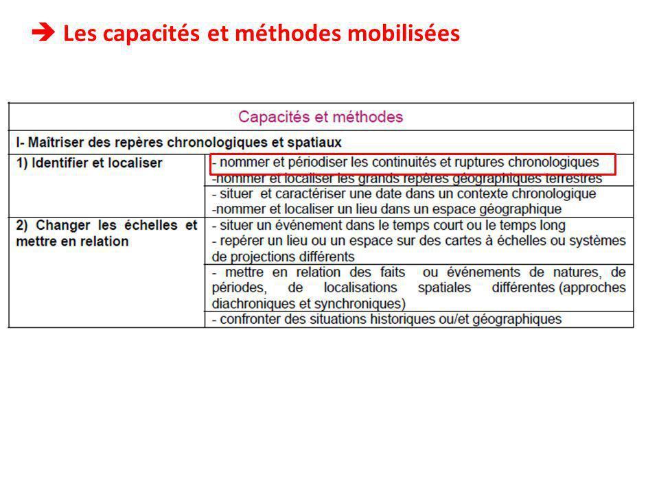 Les capacités et méthodes mobilisées