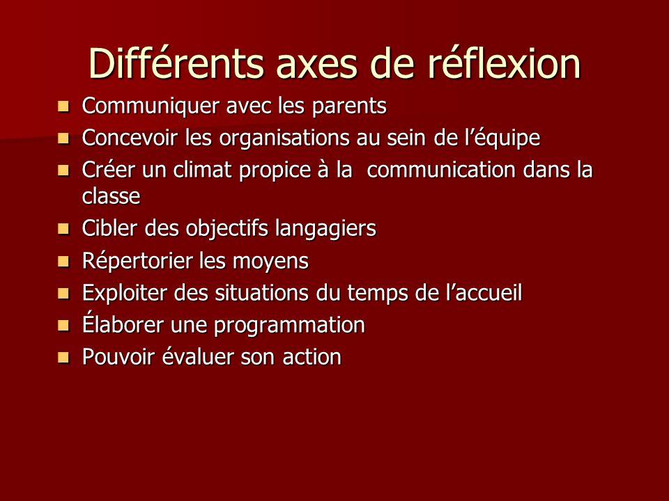 Différents axes de réflexion Communiquer avec les parents Communiquer avec les parents Concevoir les organisations au sein de léquipe Concevoir les or