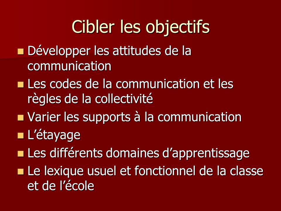 Cibler les objectifs Développer les attitudes de la communication Développer les attitudes de la communication Les codes de la communication et les rè