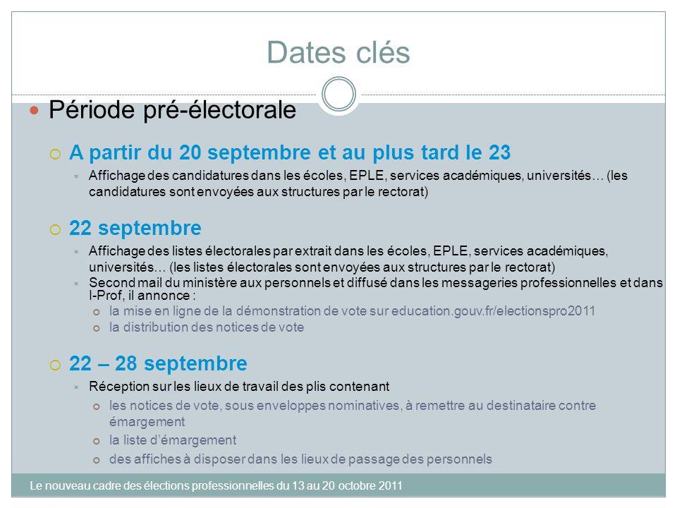 Dates clés Période pré-électorale A partir du 20 septembre et au plus tard le 23 Affichage des candidatures dans les écoles, EPLE, services académique