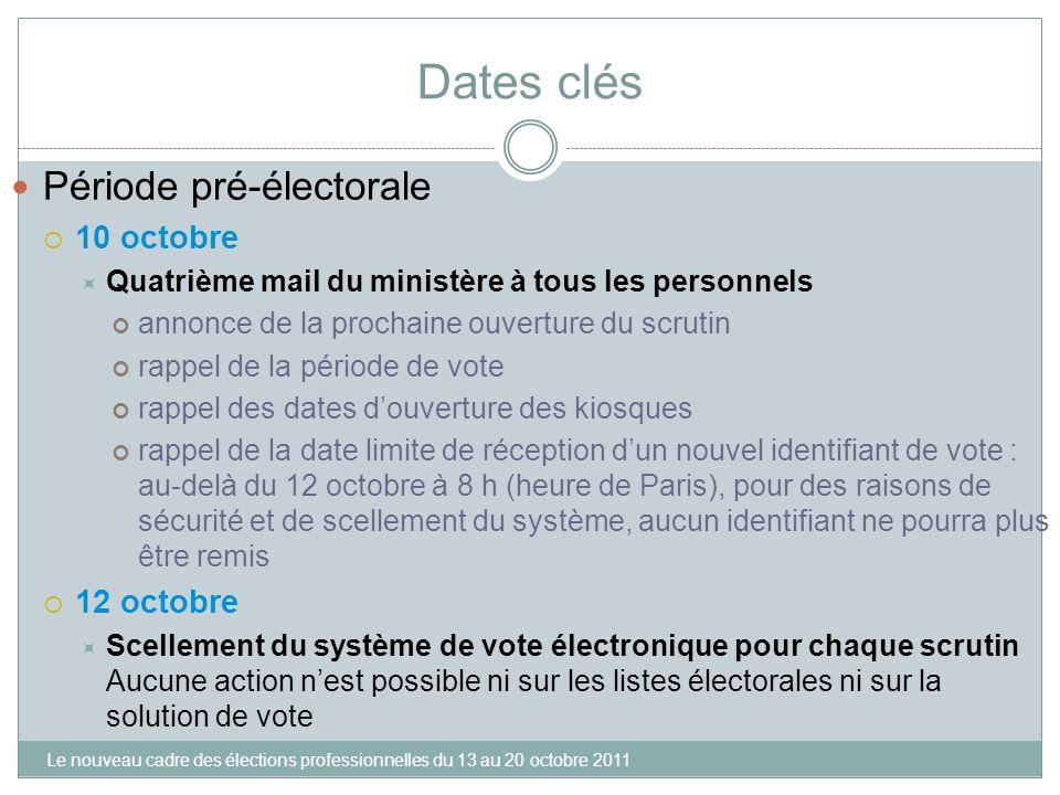Dates clés Période pré-électorale 10 octobre Quatrième mail du ministère à tous les personnels annonce de la prochaine ouverture du scrutin rappel de