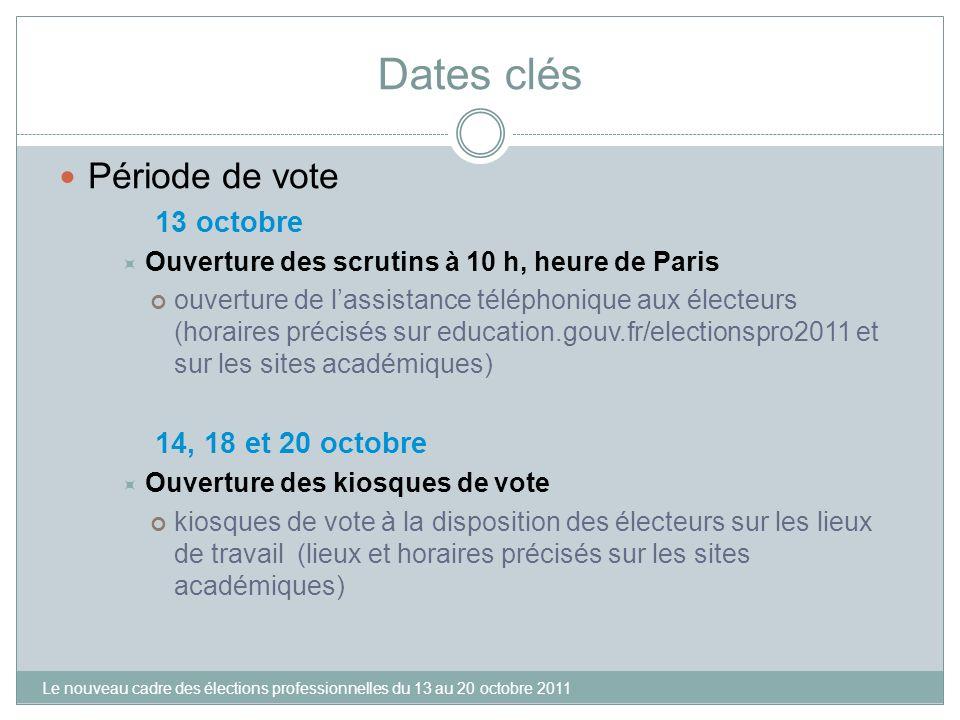 Dates clés Période de vote 13 octobre Ouverture des scrutins à 10 h, heure de Paris ouverture de lassistance téléphonique aux électeurs (horaires préc