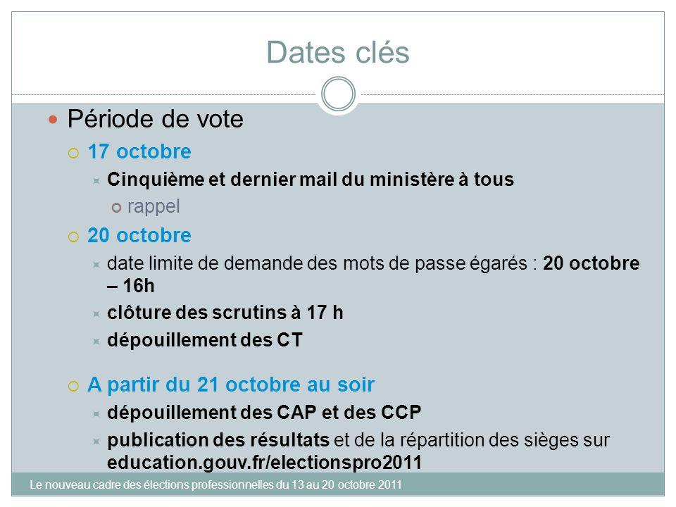 Dates clés Période de vote 17 octobre Cinquième et dernier mail du ministère à tous rappel 20 octobre date limite de demande des mots de passe égarés