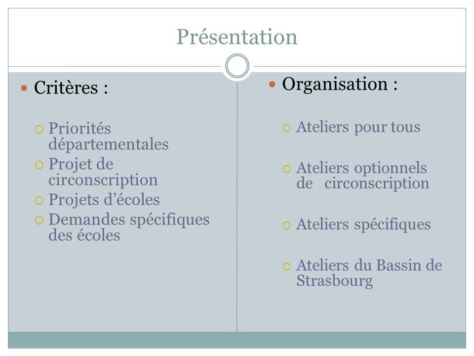 Présentation Organisation : Ateliers pour tous Ateliers optionnels de circonscription Ateliers spécifiques Ateliers du Bassin de Strasbourg Critères :