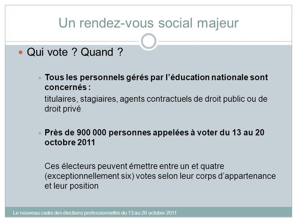 Un rendez-vous social majeur Qui vote ? Quand ? Tous les personnels gérés par léducation nationale sont concernés : titulaires, stagiaires, agents con