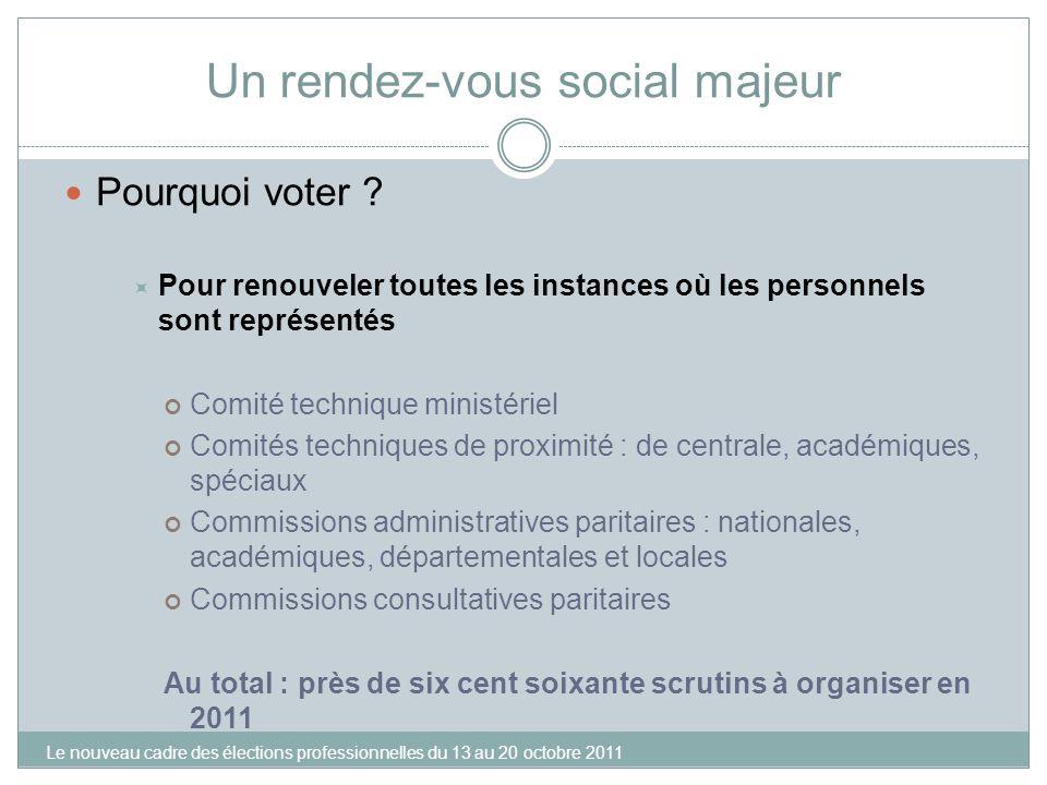 Un rendez-vous social majeur Pourquoi voter ? Pour renouveler toutes les instances où les personnels sont représentés Comité technique ministériel Com