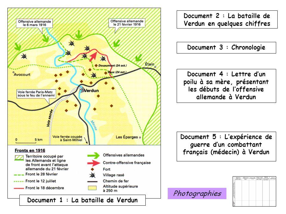 Document 1 : La bataille de Verdun Document 3 : Chronologie Document 4 : Lettre dun poilu à sa mère, présentant les débuts de loffensive allemande à V