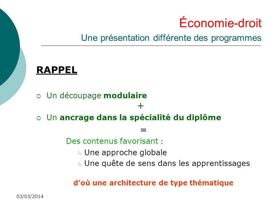 03/03/2014 Économie-droit Une présentation différente des programmes RAPPEL Un découpage modulaire + Un ancrage dans la spécialité du diplôme = Des co