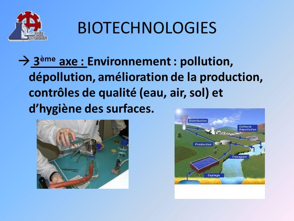 BIOTECHNOLOGIES 3 ème axe : Environnement : pollution, dépollution, amélioration de la production, contrôles de qualité (eau, air, sol) et dhygiène de