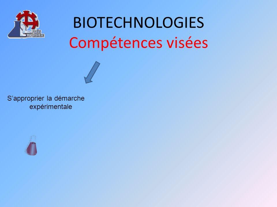 BIOTECHNOLOGIES Compétences visées Sapproprier la démarche expérimentale Présenter et interpréter des résultats expérimentaux