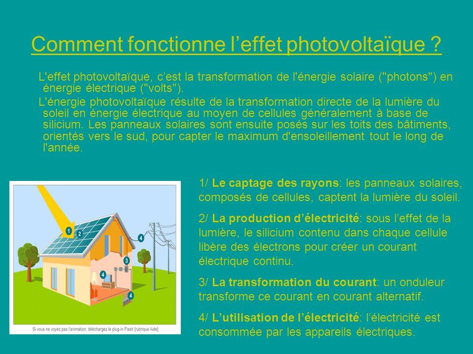 Comment fonctionne leffet photovoltaïque .