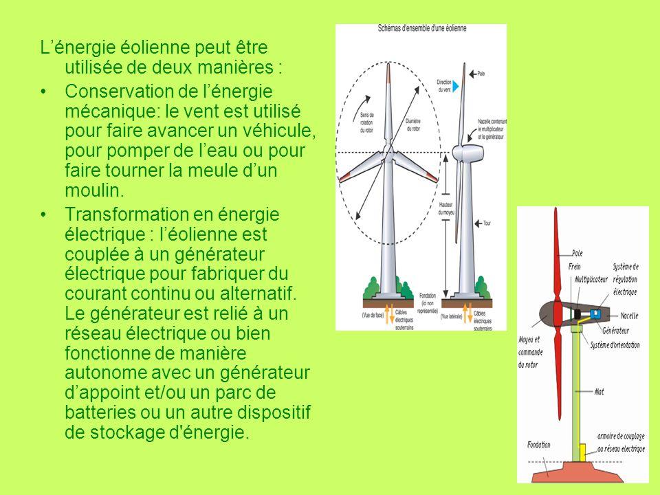 Lénergie éolienne peut être utilisée de deux manières : Conservation de lénergie mécanique: le vent est utilisé pour faire avancer un véhicule, pour pomper de leau ou pour faire tourner la meule dun moulin.