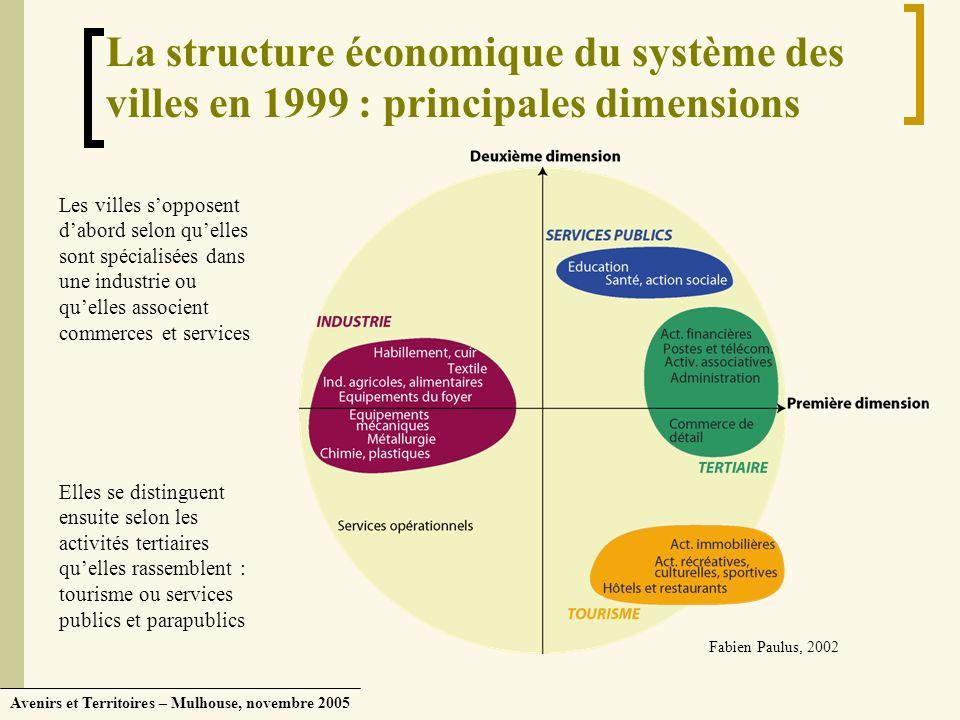 Avenirs et Territoires – Mulhouse, novembre 2005 La structure économique du système des villes en 1999 : principales dimensions Les villes sopposent d