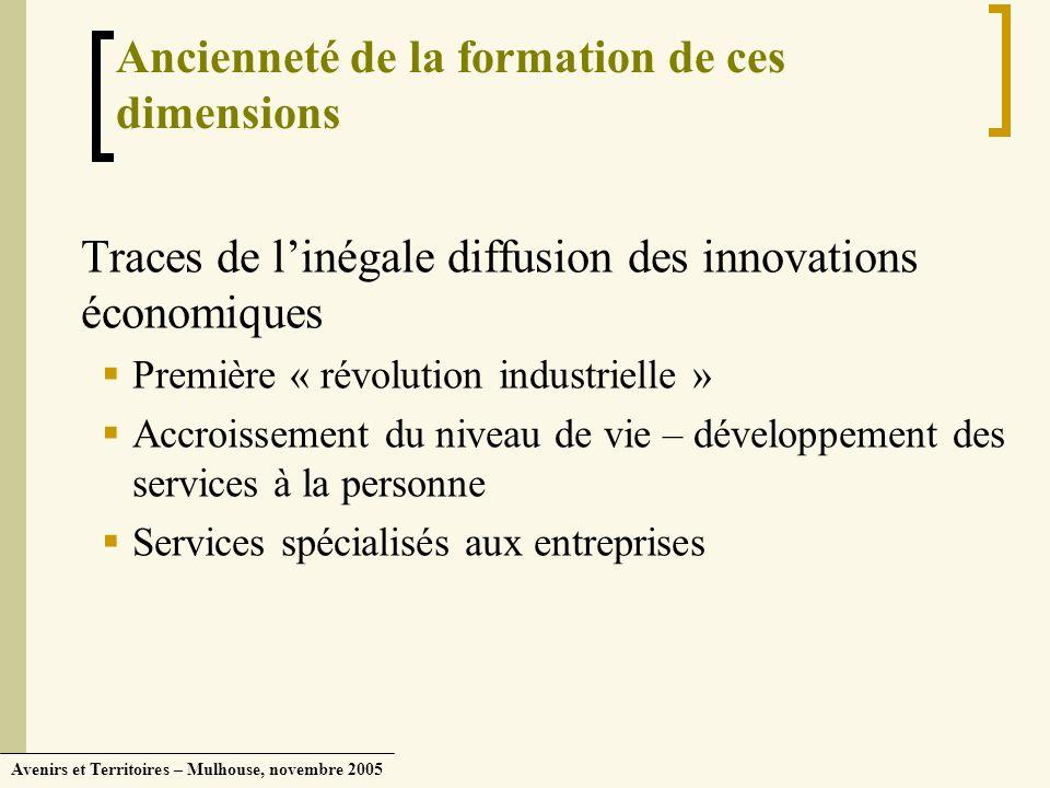 Avenirs et Territoires – Mulhouse, novembre 2005 Ancienneté de la formation de ces dimensions Traces de linégale diffusion des innovations économiques
