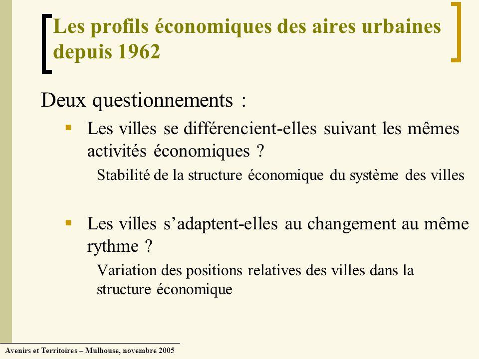 Avenirs et Territoires – Mulhouse, novembre 2005 Les profils économiques des aires urbaines depuis 1962 Deux questionnements : Les villes se différenc