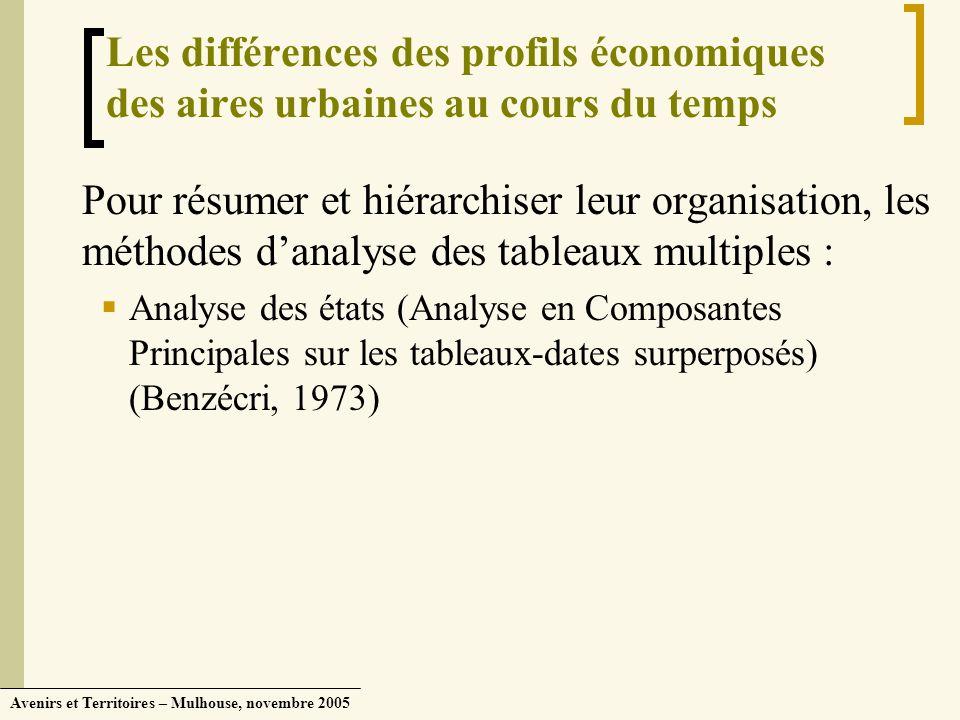 Avenirs et Territoires – Mulhouse, novembre 2005 Les différences des profils économiques des aires urbaines au cours du temps Pour résumer et hiérarch