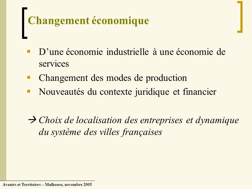 Avenirs et Territoires – Mulhouse, novembre 2005 Changement économique Dune économie industrielle à une économie de services Changement des modes de p