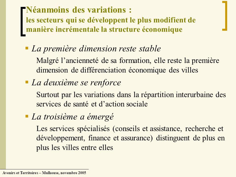 Avenirs et Territoires – Mulhouse, novembre 2005 Néanmoins des variations : les secteurs qui se développent le plus modifient de manière incrémentale