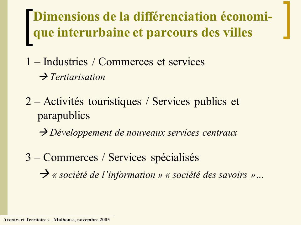 Avenirs et Territoires – Mulhouse, novembre 2005 Dimensions de la différenciation économi- que interurbaine et parcours des villes 1 – Industries / Co