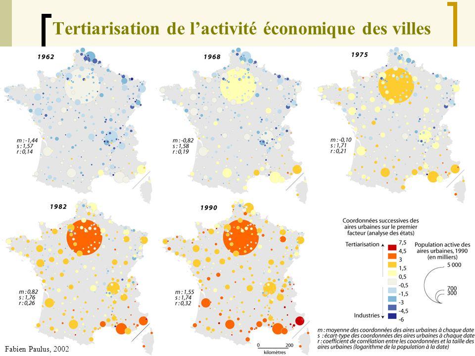 Avenirs et Territoires – Mulhouse, novembre 2005 Tertiarisation de lactivité économique des villes Fabien Paulus, 2002