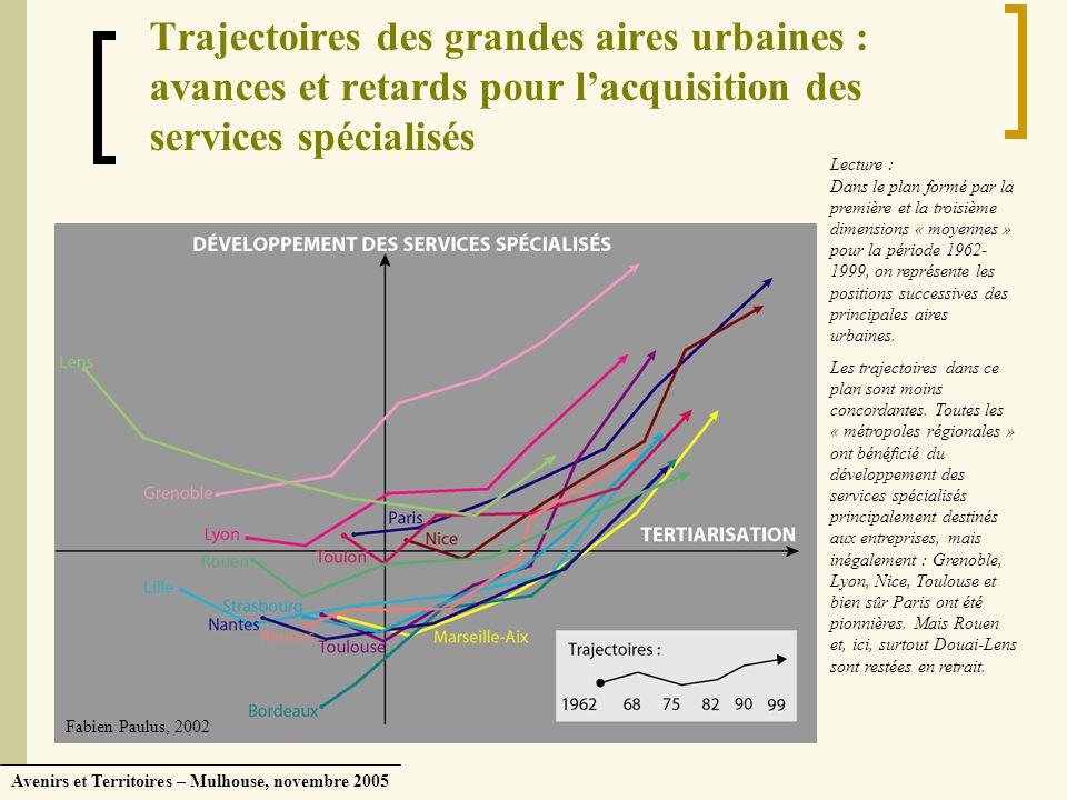 Avenirs et Territoires – Mulhouse, novembre 2005 Trajectoires des grandes aires urbaines : avances et retards pour lacquisition des services spécialis