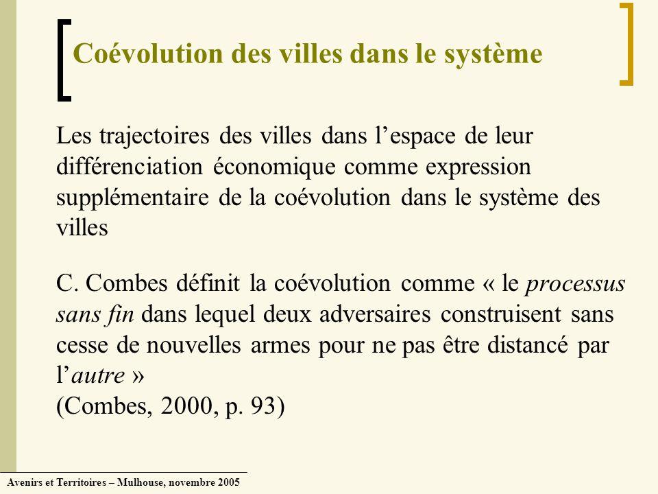 Avenirs et Territoires – Mulhouse, novembre 2005 Coévolution des villes dans le système Les trajectoires des villes dans lespace de leur différenciati