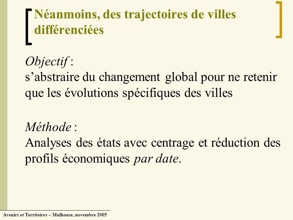 Avenirs et Territoires – Mulhouse, novembre 2005 Néanmoins, des trajectoires de villes différenciées Objectif : sabstraire du changement global pour n