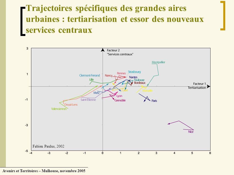 Avenirs et Territoires – Mulhouse, novembre 2005 Trajectoires spécifiques des grandes aires urbaines : tertiarisation et essor des nouveaux services c