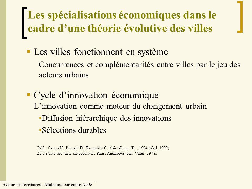 Avenirs et Territoires – Mulhouse, novembre 2005 Les spécialisations économiques dans le cadre dune théorie évolutive des villes Les villes fonctionne