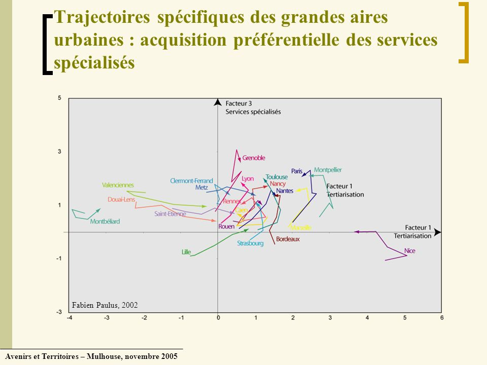 Avenirs et Territoires – Mulhouse, novembre 2005 Trajectoires spécifiques des grandes aires urbaines : acquisition préférentielle des services spécial