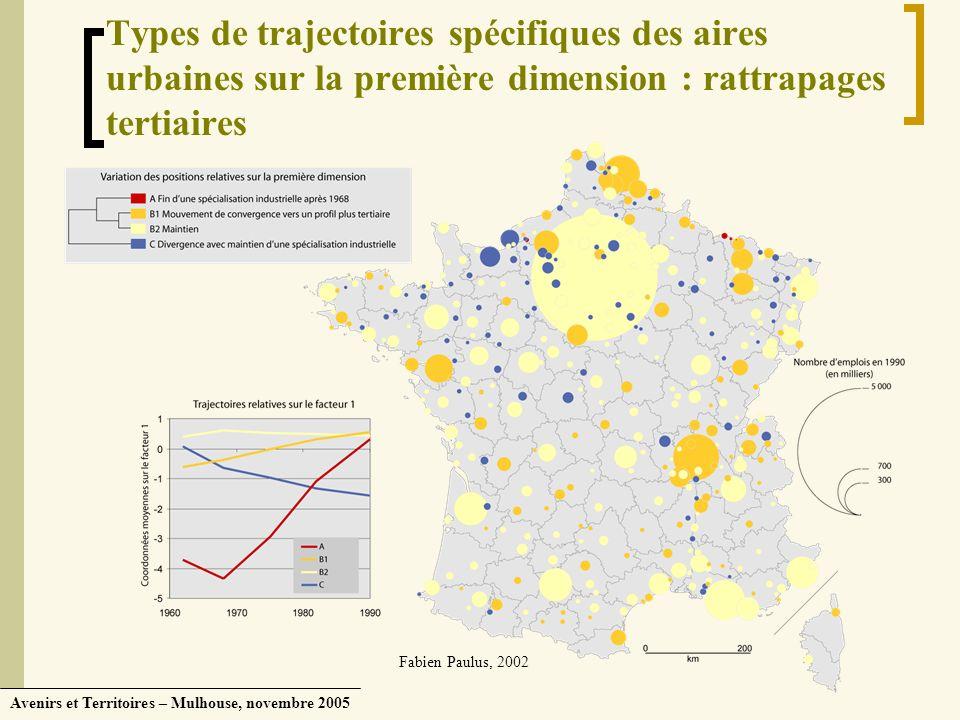 Avenirs et Territoires – Mulhouse, novembre 2005 Types de trajectoires spécifiques des aires urbaines sur la première dimension : rattrapages tertiair