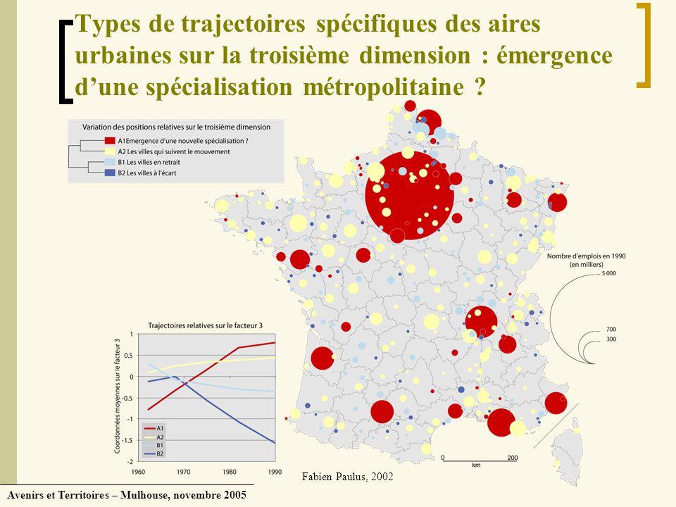Avenirs et Territoires – Mulhouse, novembre 2005 Types de trajectoires spécifiques des aires urbaines sur la troisième dimension : émergence dune spéc