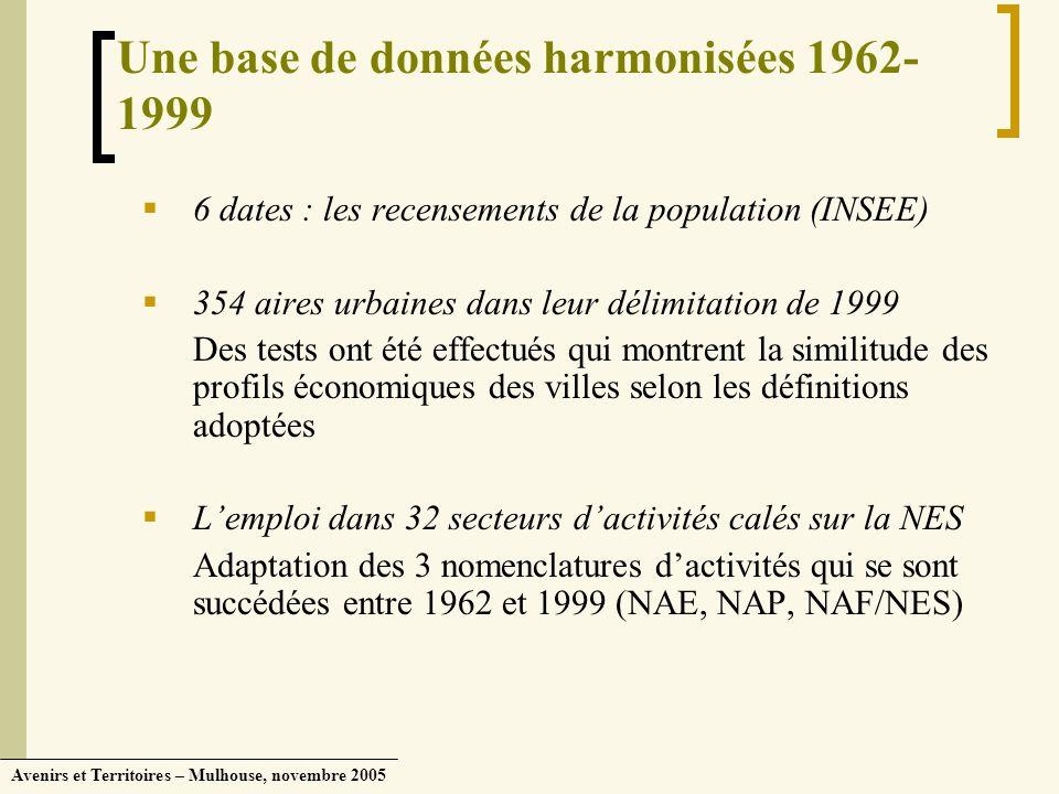 Avenirs et Territoires – Mulhouse, novembre 2005 Une base de données harmonisées 1962- 1999 6 dates : les recensements de la population (INSEE) 354 ai