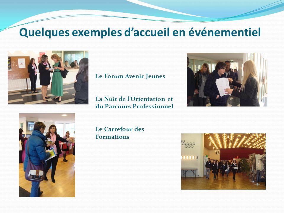 Quelques exemples daccueil en événementiel Le Forum Avenir Jeunes La Nuit de lOrientation et du Parcours Professionnel Le Carrefour des Formations