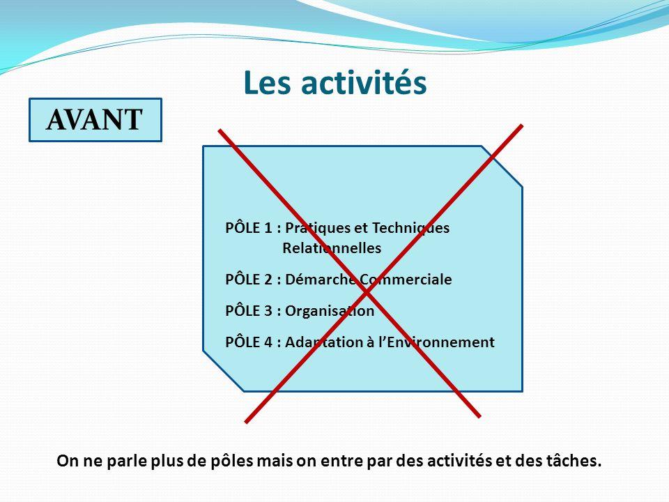 Les activités AVANT PÔLE 1 : Pratiques et Techniques Relationnelles PÔLE 2 : Démarche Commerciale PÔLE 3 : Organisation PÔLE 4 : Adaptation à lEnvironnement On ne parle plus de pôles mais on entre par des activités et des tâches.
