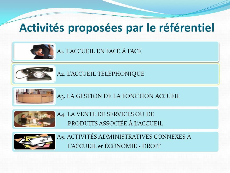 Activités proposées par le référentiel A1. LACCUEIL EN FACE À FACE A2.