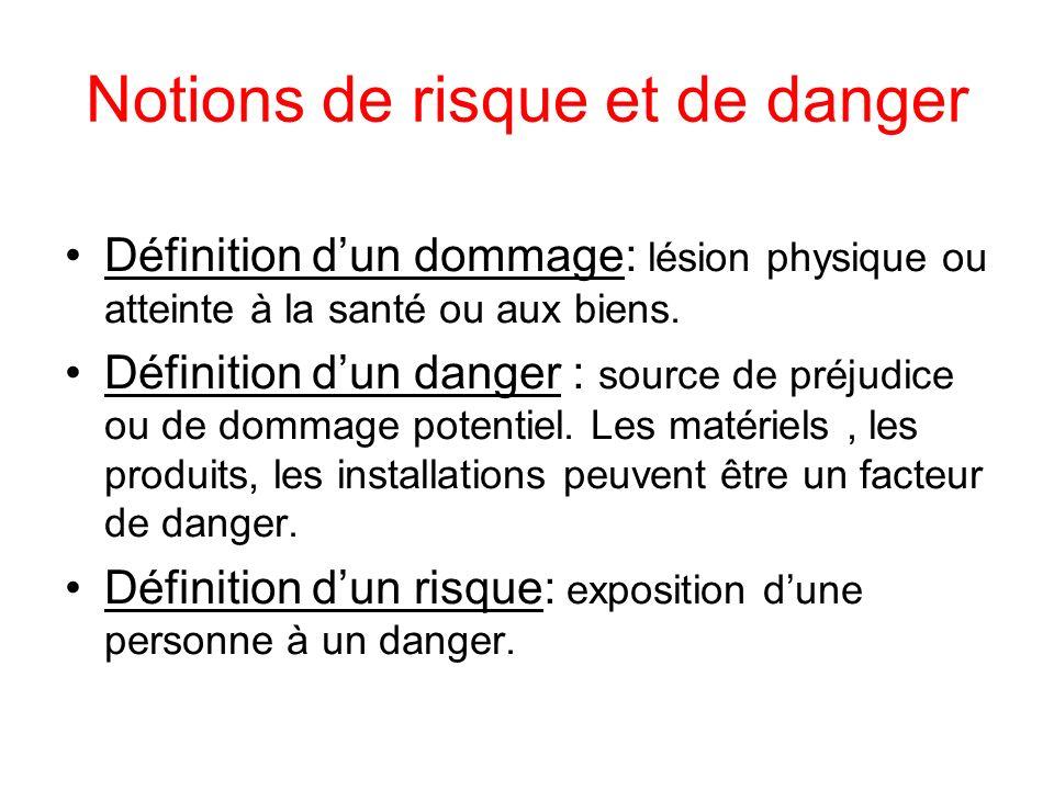 Notions de risque et de danger Définition dun dommage: lésion physique ou atteinte à la santé ou aux biens.