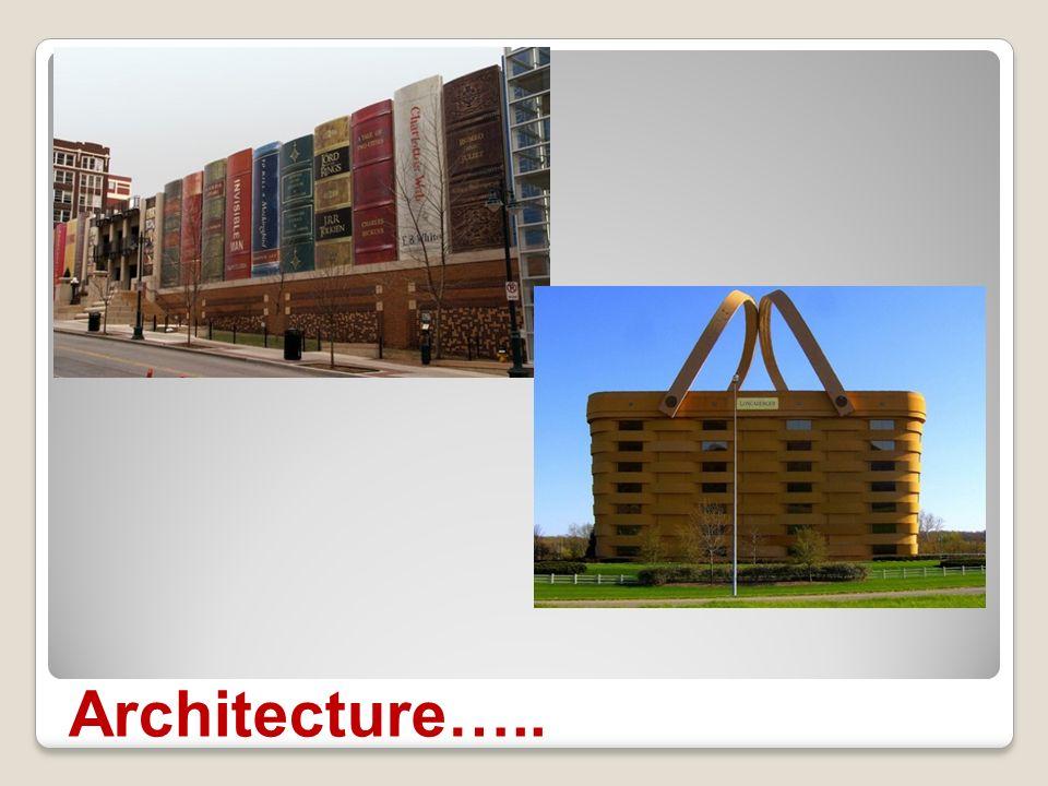 Architecture…..