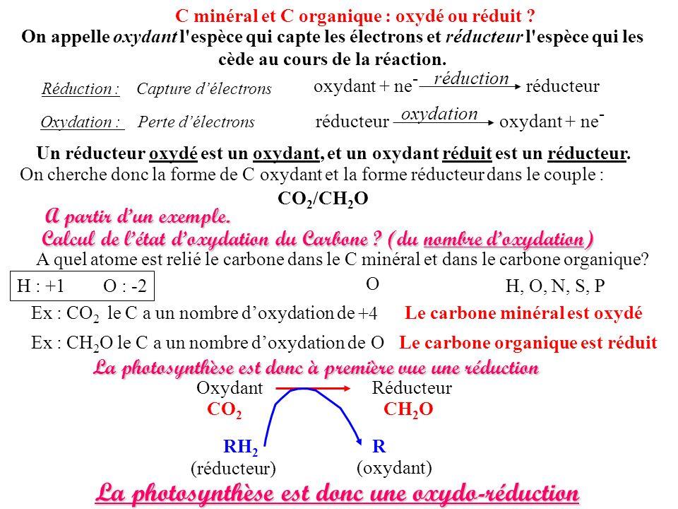 C minéral et C organique : oxydé ou réduit ? Oxydation : Perte délectrons Réduction : Capture délectrons réducteur oxydant + ne - oxydation oxydant +