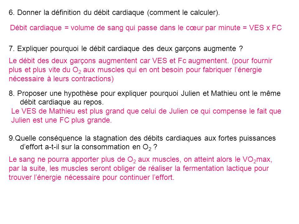 6. Donner la définition du débit cardiaque (comment le calculer). 7. Expliquer pourquoi le débit cardiaque des deux garçons augmente ? 8. Proposer une