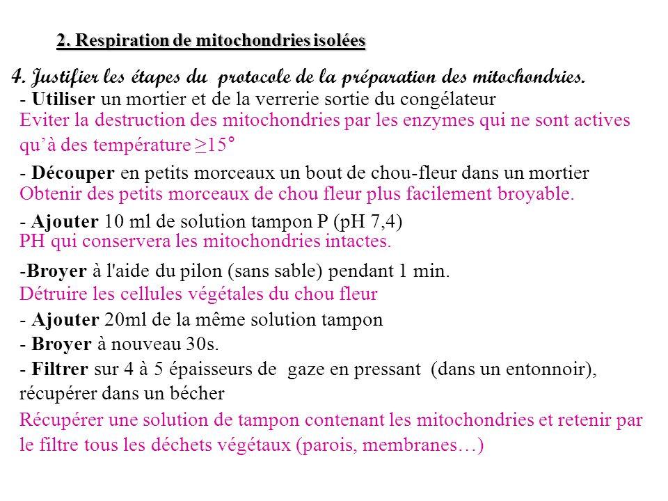 2. Respiration de mitochondries isolées 4. Justifier les étapes du protocole de la préparation des mitochondries. - Utiliser un mortier et de la verre